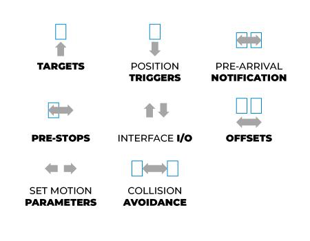 TrakMaster Configurations